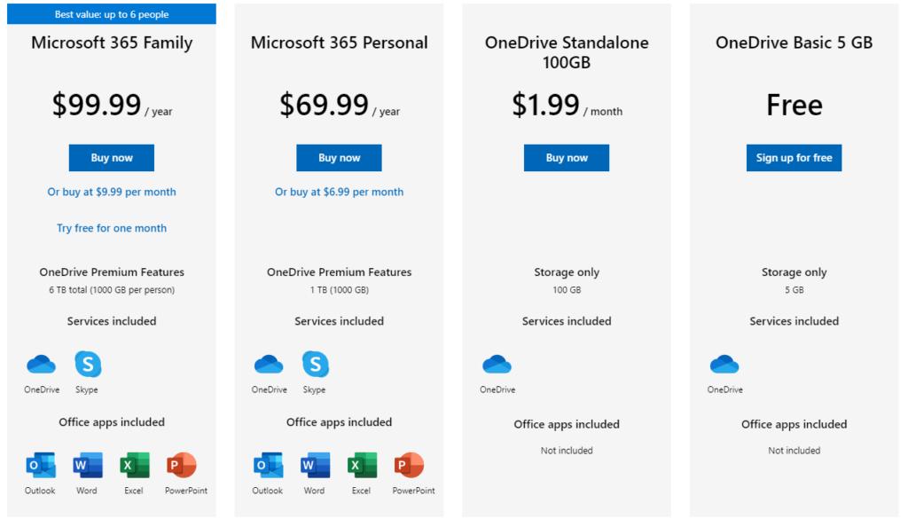 One Drive cloud storage provider | lateweb.info